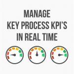 Real Time KPI Dashboard